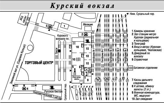 Схема метро курском вокзале